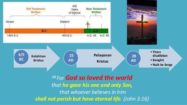 Kelahiran Kristus 6/5 BC Pelayanan Kristus 25 AD • Yesus disalibkan • Bangkit • Naik ke Sorga 28 AD 16 For God so loved th...