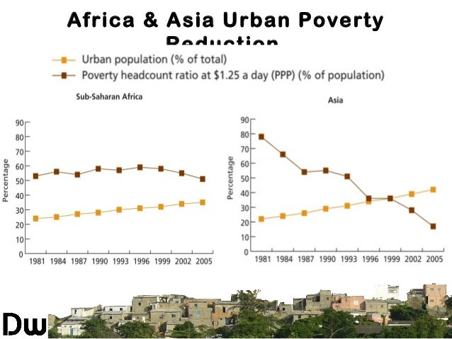 urban poverty and affluence