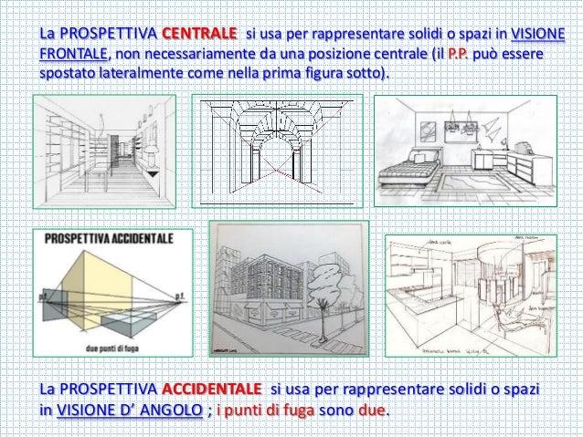 Prospettiva Centrale