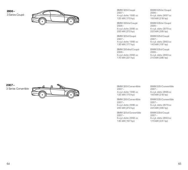 BMW: tutte le auto storiche