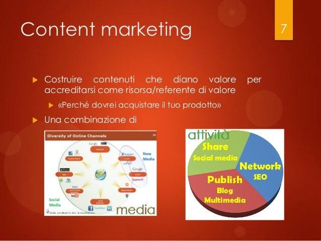Content marketing                                                   7    Costruire contenuti che diano valore            ...