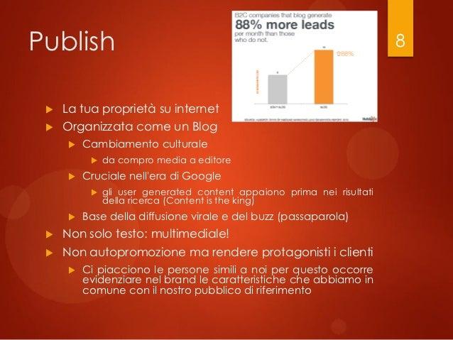 Publish                                                                  8    La tua proprietà su internet    Organizzat...