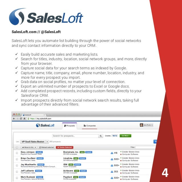 Fifteen-Must Know B2B Sales and Marketing Tools for 2015