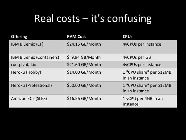 Real costs – it's confusing Offering RAM Cost CPUs IBM Bluemix (CF) $24.15 GB/Month 4vCPUs per instance IBM Bluemix (Conta...