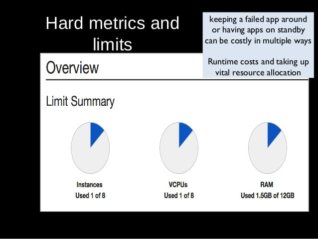 Hard metrics and limits keeping a failed app around or having apps on standby can be costly in multiple ways Runtime costs...
