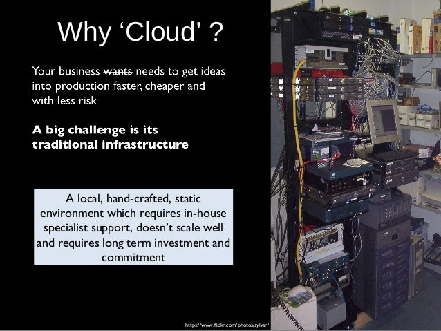 Why 'Cloud' ? https://www.flickr.com/photos/sylvar/ A local, hand-crafted, static environment which requires in-house spec...