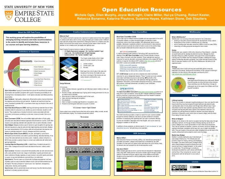 Open Education Resources                                                                                                  ...