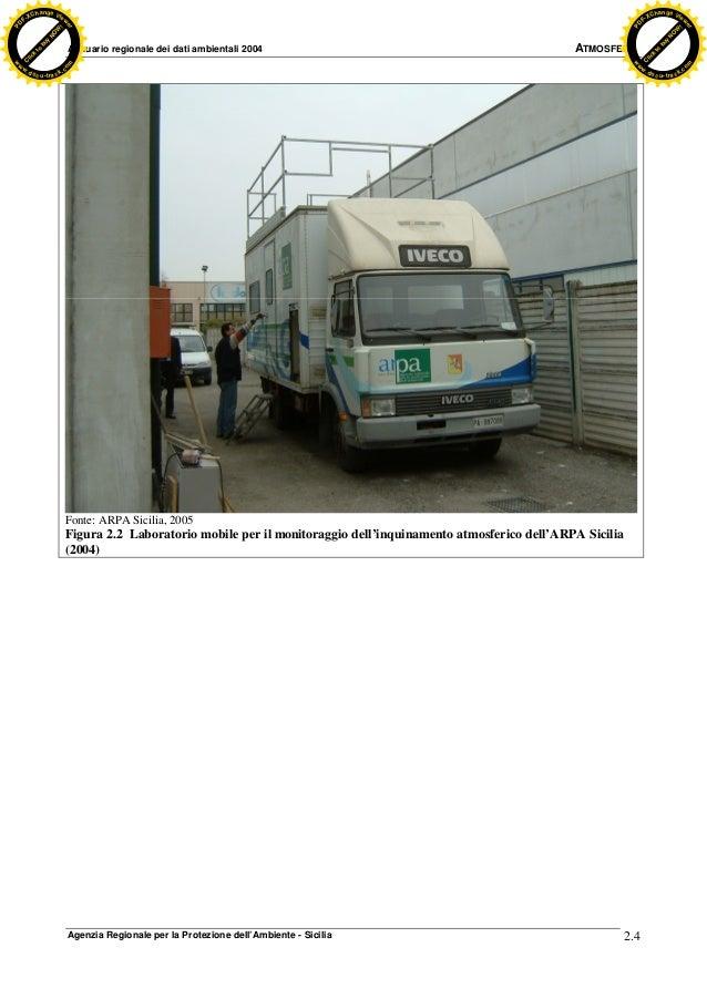 h a n g e Vi e  N y bu to  ATMOSFERA  Fonte: ARPA Sicilia, 2005  Figura 2.2 Laboratorio mobile per il monitoraggio dell'in...