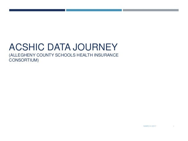 ACSHIC DATA JOURNEY (ALLEGHENY COUNTY SCHOOLS HEALTH INSURANCE CONSORTIUM) MARCH 2017 1