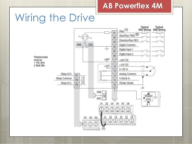 Ab On Vfd Wiring Diagram | Wiring Diagram Dc Drives Wiring Diagram on
