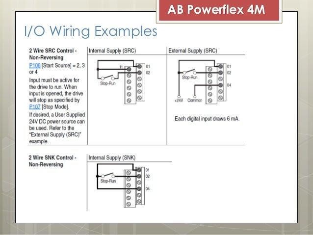 Ac Drive Vfd Allen Bradley Powerflex 4m: Allen Bradley Vfd Wiring Diagrams At Imakadima.org