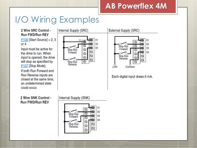 ac drive vfd allen bradley powerflex 4m rh slideshare net Flex I O Schematic Diagram allen bradley powerflex 4 wiring diagram