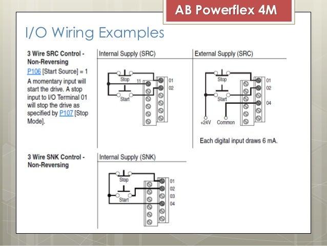 ac drive vfd allen bradley powerflex 4m rh slideshare net ac drive wiring diagram ac drive wiring