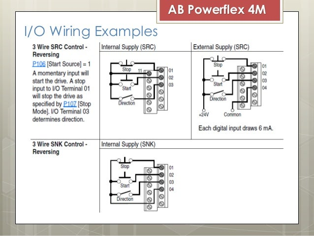 powerflex 4 wiring diagram schematic and wiring diagrams rh shintaries co House AC Wiring Diagram powerflex 753 ac drive wiring diagram