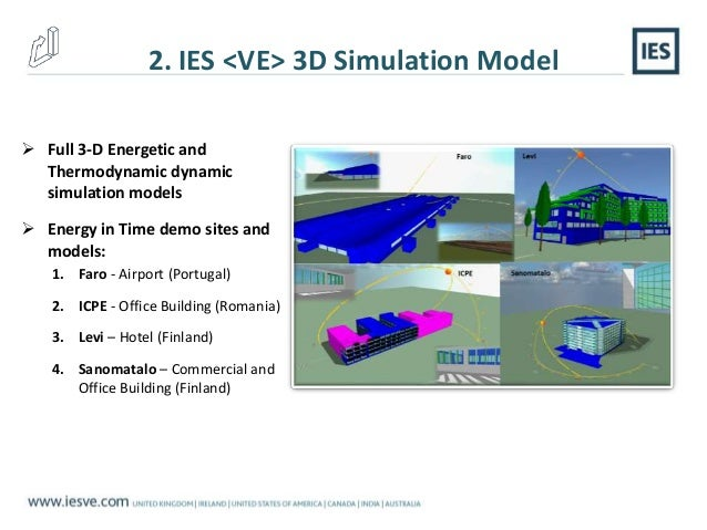 Making real time operational control of buildings a Web based 3d modeling
