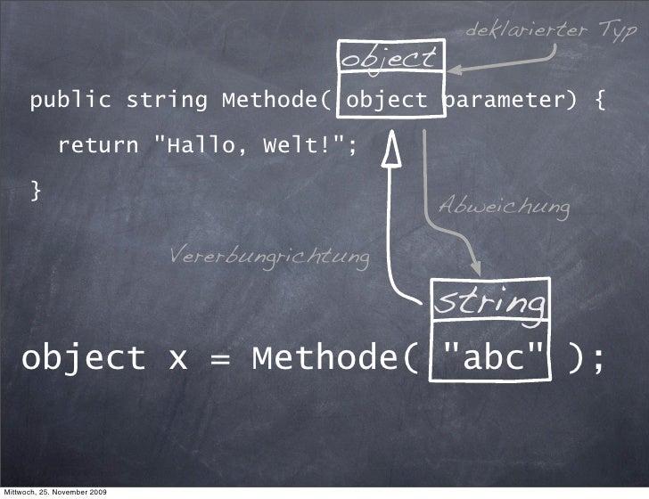 deklarierter Typ                                             object       public string Methode( object parameter) {      ...