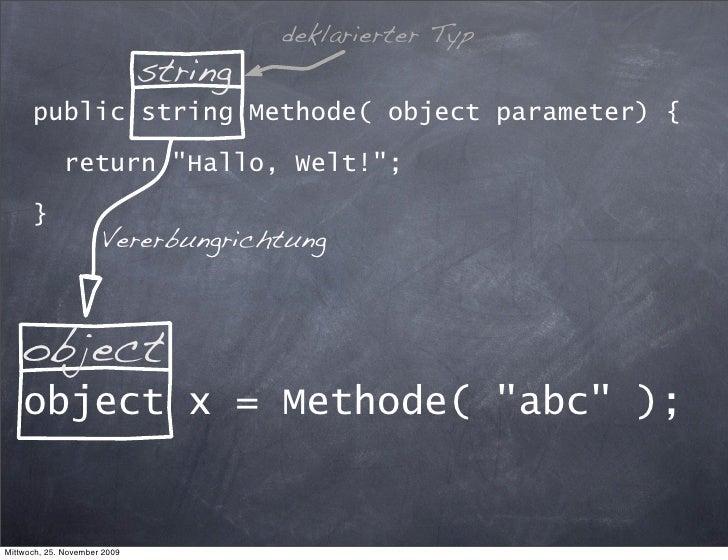 deklarierter Typ                               string       public string Methode( object parameter) {               retur...
