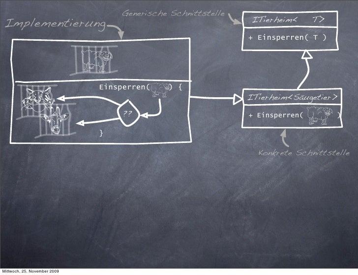 Generische Schnittstelle Implementierung                                               ITierheim<     T>                  ...