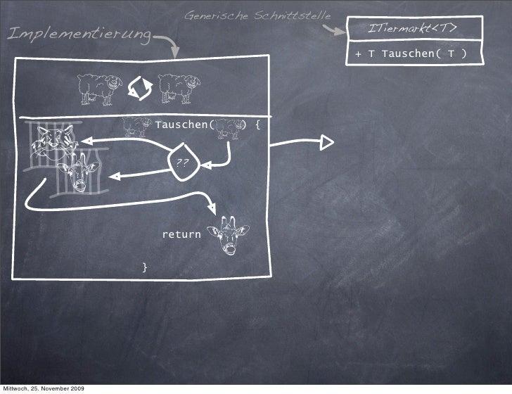 Generische Schnittstelle Implementierung                                                   ITiermarkt<T>                  ...