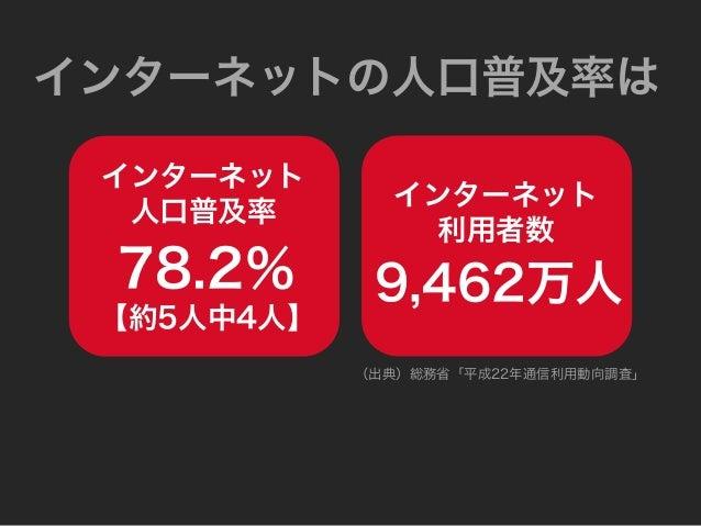 東 日 本 大 震 災 の と き ツ イ ッ タ ー が 情 報 伝 達 の 手 段 と し て 役 立 ち ま し た
