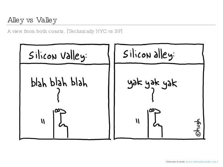 Alley vs Valley <ul><li>A view from both coasts. [Technically NYC vs SF] </li></ul>