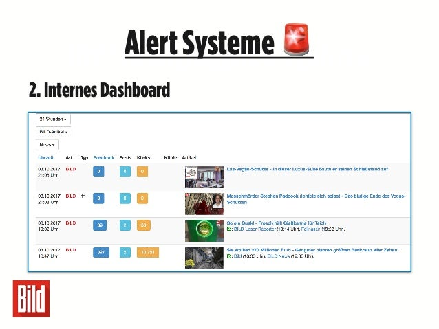 Unsere wichtigsten5LehrenAlertSysteme 🚨 2. InternesDashboard