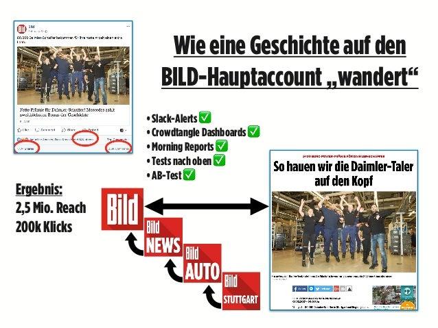 """WieeineGeschichteaufden BILD-Hauptaccount""""wandert"""" •Slack-Alerts ✅ •Crowdtangle Dashboards ✅ •Morning Reports ✅ •Tests nac..."""