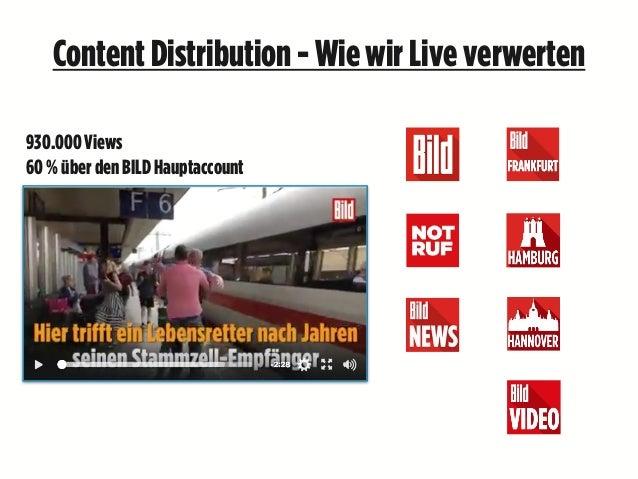 Content Distribution - Wie wir Live verwerten 930.000 Views 60 % über den BILD Hauptaccount
