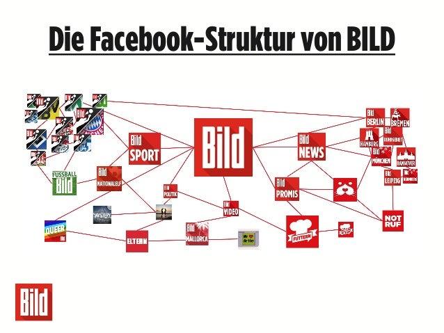 Die Facebook-StrukturvonBILD