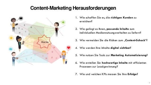 Leitfaden: Content-Marketing in der Praxis #AFBMC Slide 3