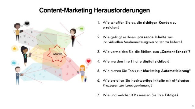 Leitfaden Content Marketing_Claudia Hilker Slide 3