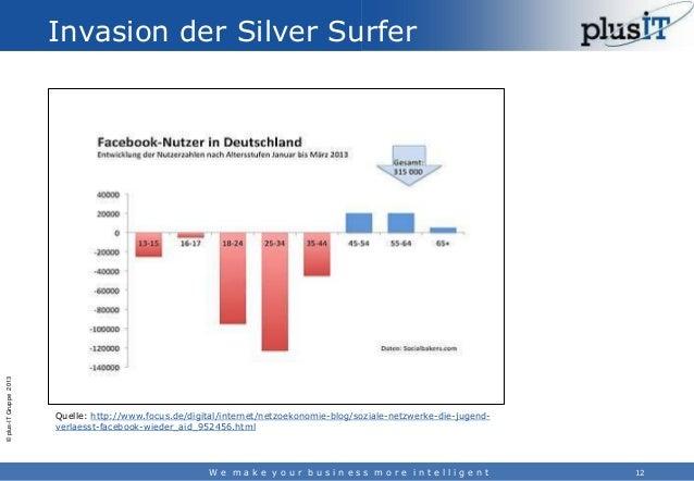 © plus-IT Gruppe 2013  Invasion der Silver Surfer  Quelle: http://www.focus.de/digital/internet/netzoekonomie-blog/soziale...