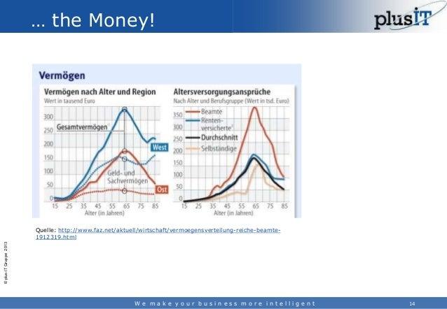 … the Money!  © plus-IT Gruppe 2013  Quelle: http://www.faz.net/aktuell/wirtschaft/vermoegensverteilung-reiche-beamte19123...
