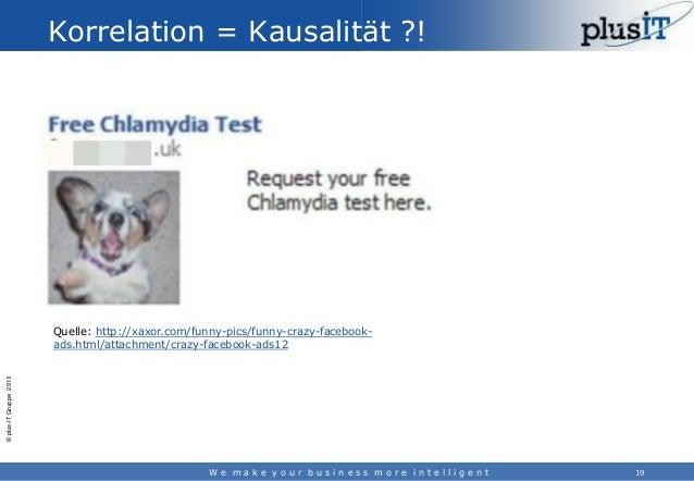 Korrelation = Kausalität ?!  © plus-IT Gruppe 2013  Quelle: http://xaxor.com/funny-pics/funny-crazy-facebookads.html/attac...