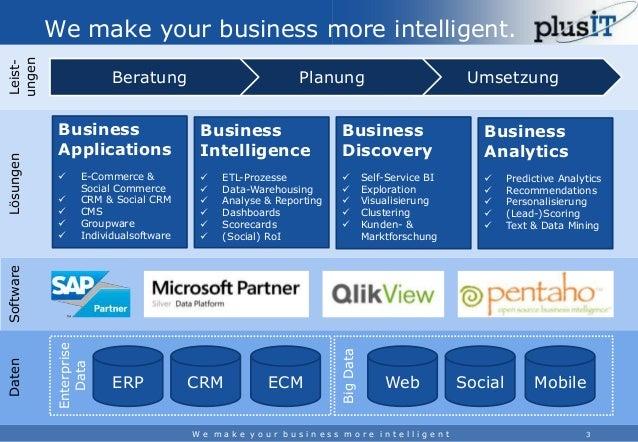 Beratung Business Applications       E-Commerce & Social Commerce CRM & Social CRM CMS Groupware Individualsoftware  ...