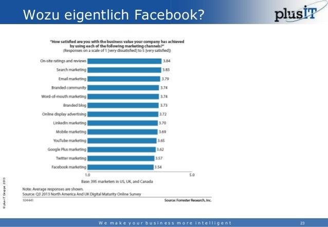 © plus-IT Gruppe 2013  Wozu eigentlich Facebook?  We make your business more intelligent  23