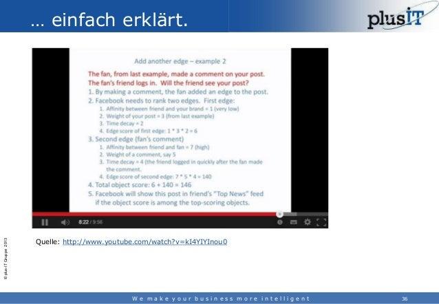 © plus-IT Gruppe 2013  … einfach erklärt.  Quelle: http://www.youtube.com/watch?v=kI4YIYInou0  We make your business more ...