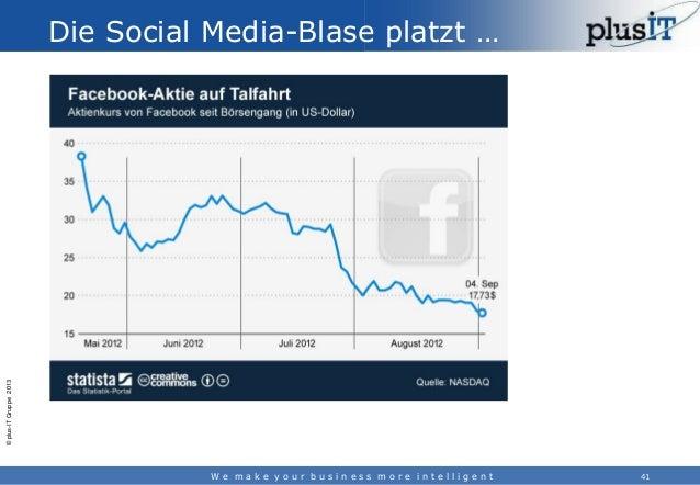 © plus-IT Gruppe 2013  Die Social Media-Blase platzt …  We make your business more intelligent  41