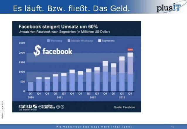 © plus-IT Gruppe 2013  Es läuft. Bzw. fließt. Das Geld.  We make your business more intelligent  44