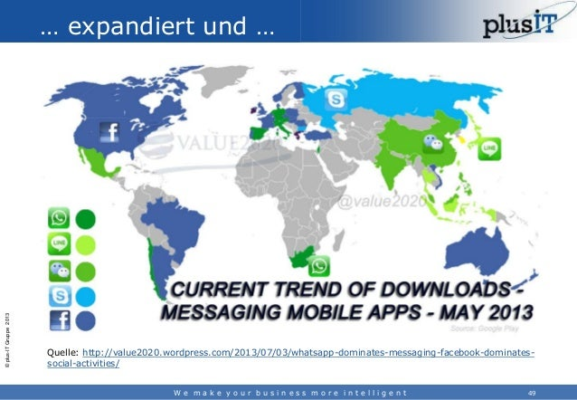 © plus-IT Gruppe 2013  … expandiert und …  Quelle: http://value2020.wordpress.com/2013/07/03/whatsapp-dominates-messaging-...