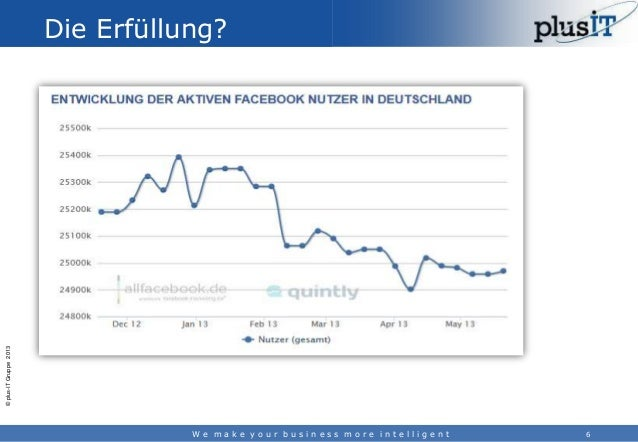 © plus-IT Gruppe 2013  Die Erfüllung?  We make your business more intelligent  6