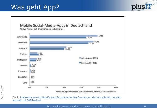 © plus-IT Gruppe 2013  Was geht App?  Quelle: http://www.focus.de/digital/internet/netzoekonomie-blog/smartphone-whatsapp-...