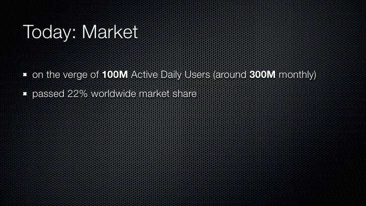 Today: Market   on the verge of 100M Active Daily Users (around 300M monthly)  passed 22% worldwide market share