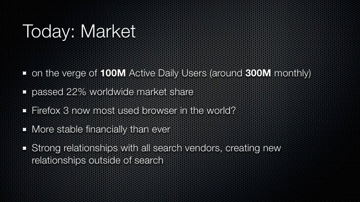 Today: Market   on the verge of 100M Active Daily Users (around 300M monthly)  passed 22% worldwide market share  Firefox ...