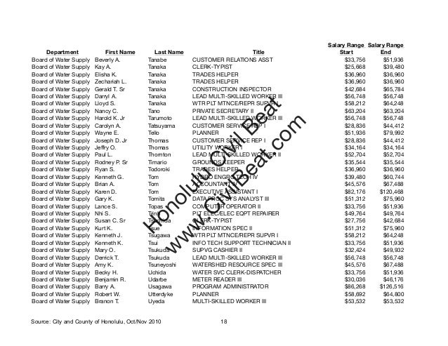 City and County of Honolulu Salaries Oct Nov 2010