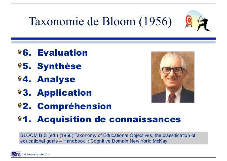 Taxonomie de Bloom (1956)6. Evaluation5. Synthèse4. Analyse3. Application2. Compréhension1. Acquisition de connaissancesBL...