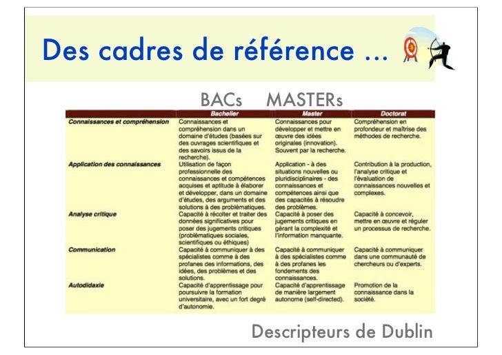 Des cadres de référence ...            BACs    MASTERs                   Descripteurs de Dublin
