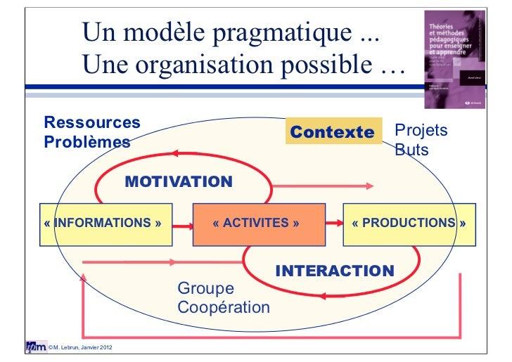 Un modèle pragmatique ...             Une organisation possible …Ressources                                               ...