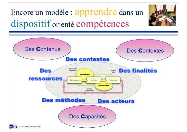Encore un modèle : apprendre dans undispositif orienté compétences        Des Contenus                         Des Context...