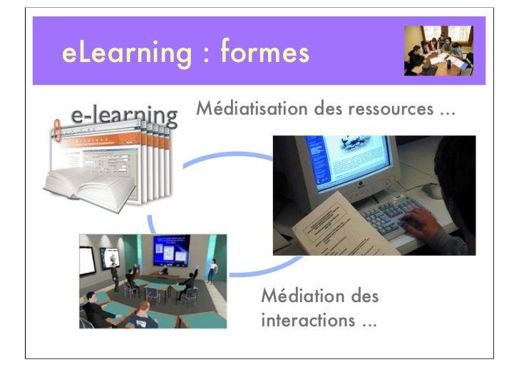 eLearning : formes         Médiatisation des ressources ...                Médiation des                interactions ...